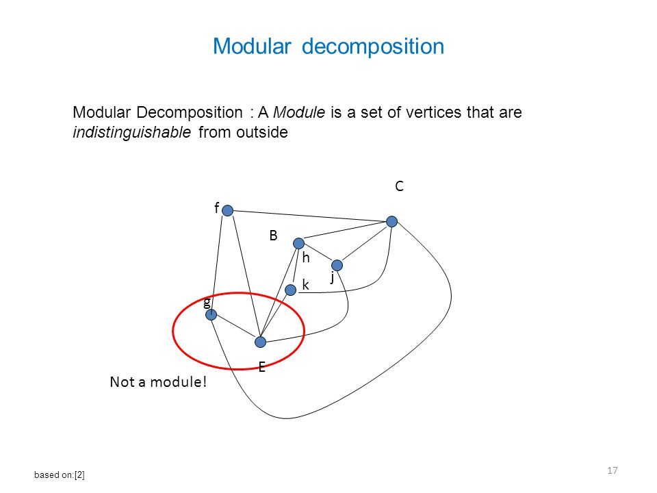 Modular decomposition Modular Decomposition : A Module is a set of vertices that are indistinguishable from outside 17 Not a module.
