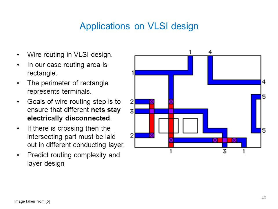 Wire routing in VLSI design. In our case routing area is rectangle.