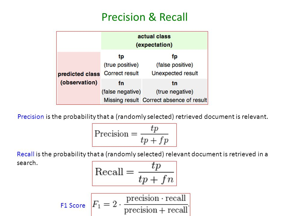 Precision & Recall Precision is the probability that a (randomly selected) retrieved document is relevant.