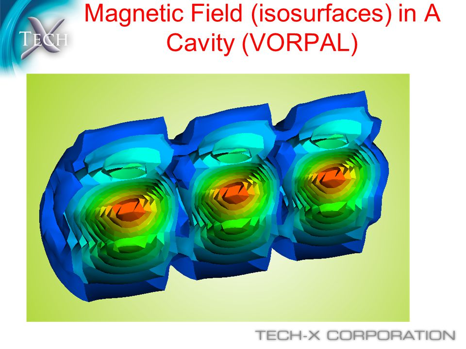 Magnetic Field (isosurfaces) in A Cavity (VORPAL)