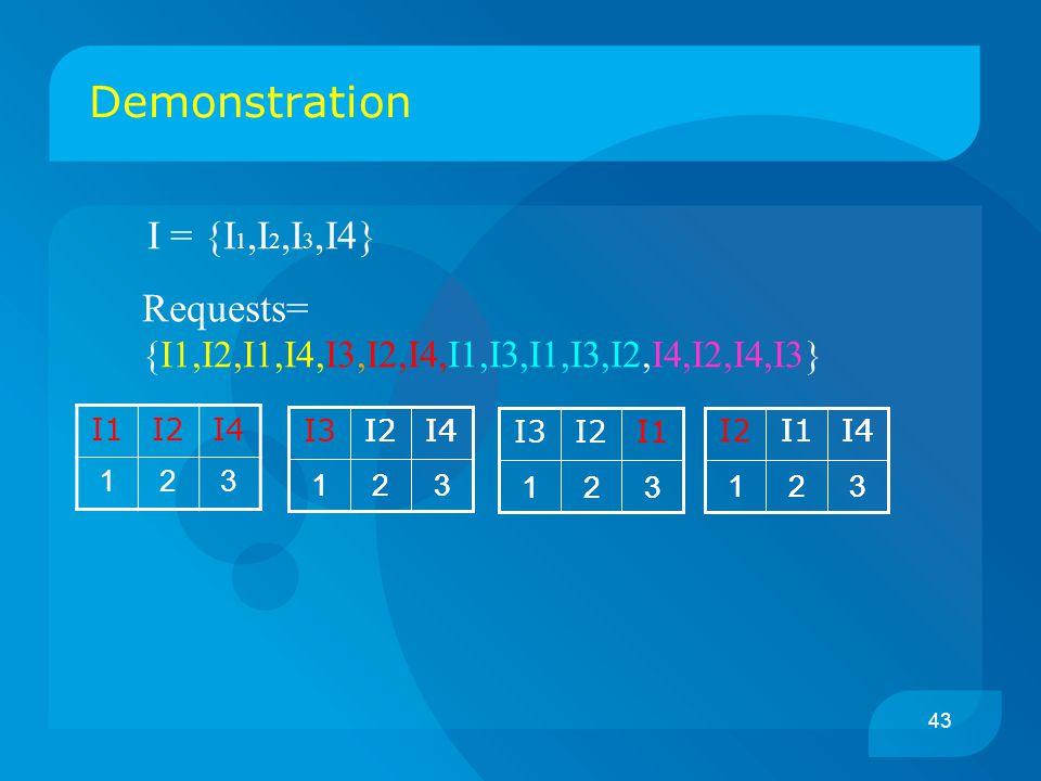 43 Demonstration I = {I 1,I 2,I 3,I4} Requests= {I1,I2,I1,I4,I3,I2,I4,I1,I3,I1,I3,I2,I4,I2,I4,I3} I1I2I4 123 321 I2I3 321 I4I2 321 I1I2I3 321 I 321 I4I1I2 321 I4I