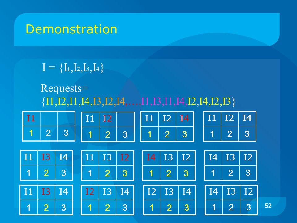 52 Demonstration I = {I 1,I 2,I 3,I 4 } Requests= {I1,I2,I1,I4,I3,I2,I4,….I1,I3,I1,I4,I2,I4,I2,I3} I1 123 321 I4I1 321 I4I3 321 I2I3I1 321321 I2I3I4 321 I 321 I2I1 321 I2 321 I4I2I1 321 I4I2 321 I4I2I1 321 I4I2 321 I3I4 321 I I1 123 321 I4I1 321 I4I3 321 I4I3I2 321321 I4I3I2 321 I 321 I3I4 321 I