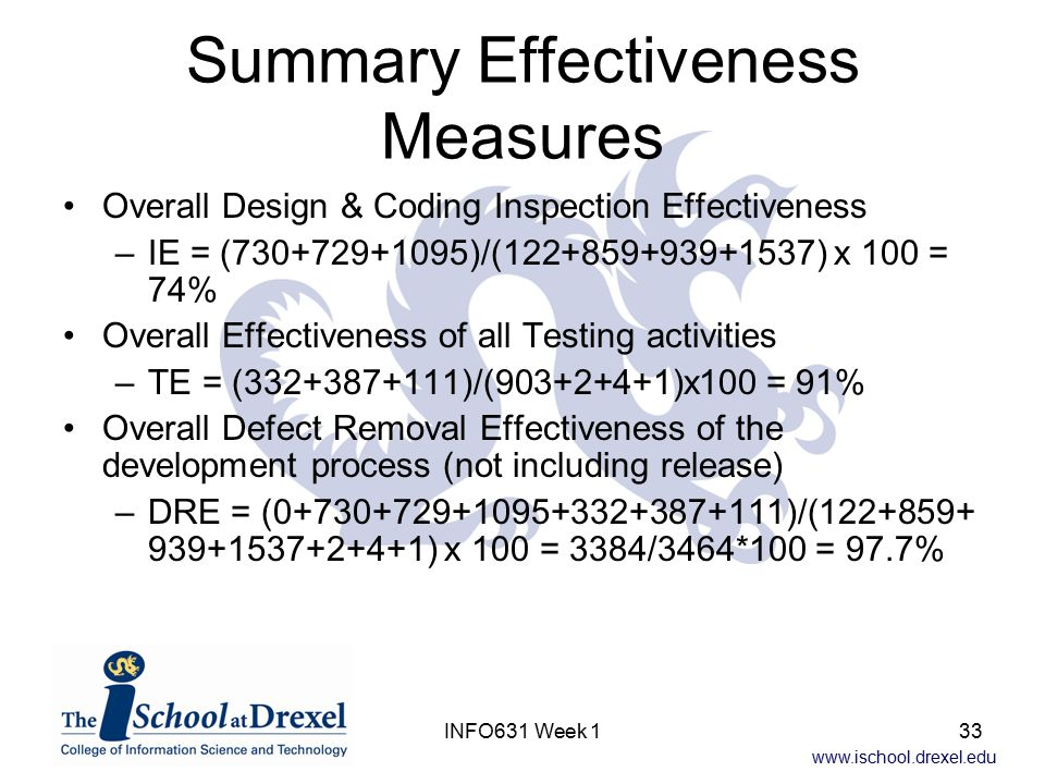 www.ischool.drexel.edu INFO631 Week 133 Summary Effectiveness Measures Overall Design & Coding Inspection Effectiveness –IE = (730+729+1095)/(122+859+939+1537) x 100 = 74% Overall Effectiveness of all Testing activities –TE = (332+387+111)/(903+2+4+1)x100 = 91% Overall Defect Removal Effectiveness of the development process (not including release) –DRE = (0+730+729+1095+332+387+111)/(122+859+ 939+1537+2+4+1) x 100 = 3384/3464*100 = 97.7%