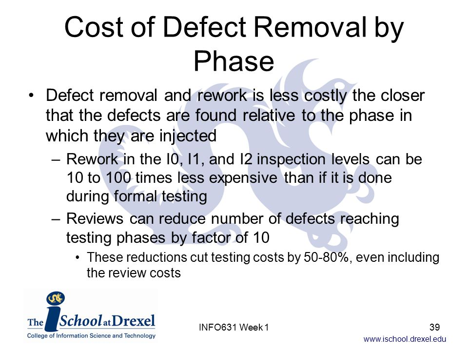 www.ischool.drexel.edu INFO631 Week 139 Cost of Defect Removal by Phase Defect removal and rework is less costly the closer that the defects are found