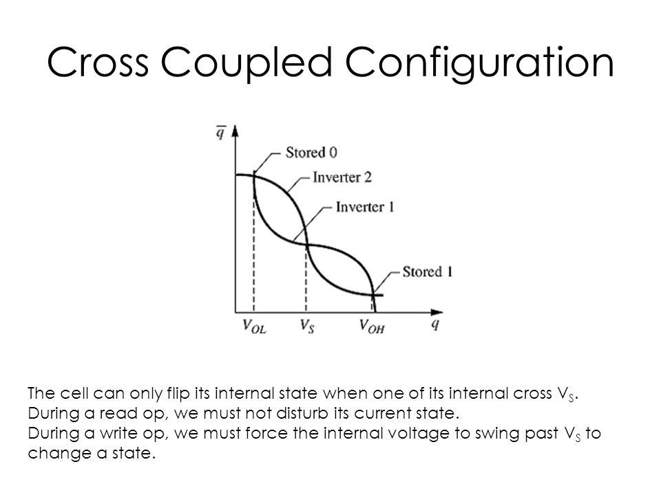 Cross Coupled Configuration The cell can only flip its internal state when one of its internal cross V S. During a read op, we must not disturb its cu