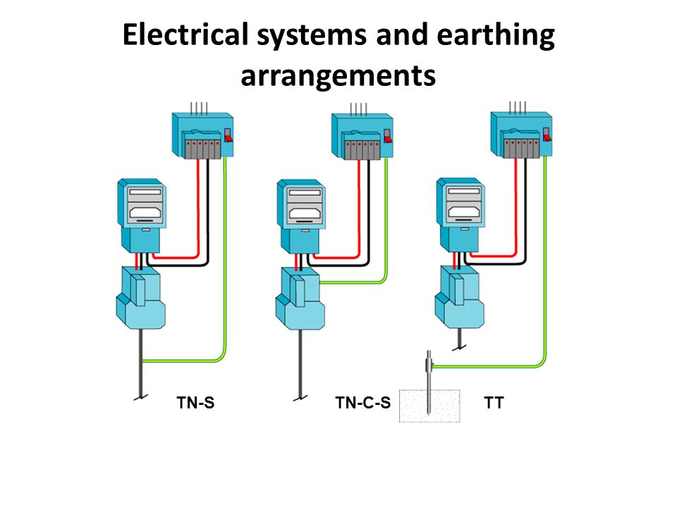 Electrical systems and earthing arrangements TTTN-C-STN-S