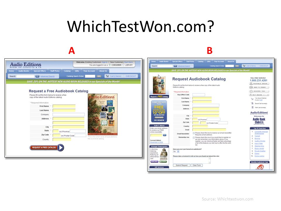 WhichTestWon.com? Source: Whichtestwon.com BA