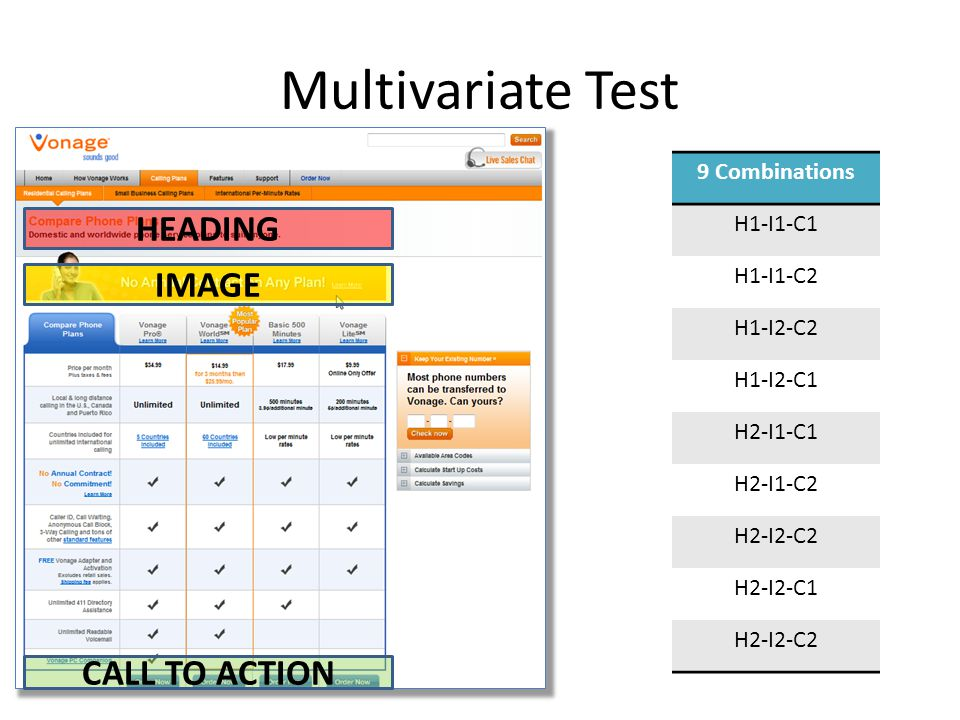 Multivariate Test HEADING IMAGE CALL TO ACTION 9 Combinations H1-I1-C1 H1-I1-C2 H1-I2-C2 H1-I2-C1 H2-I1-C1 H2-I1-C2 H2-I2-C2 H2-I2-C1 H2-I2-C2
