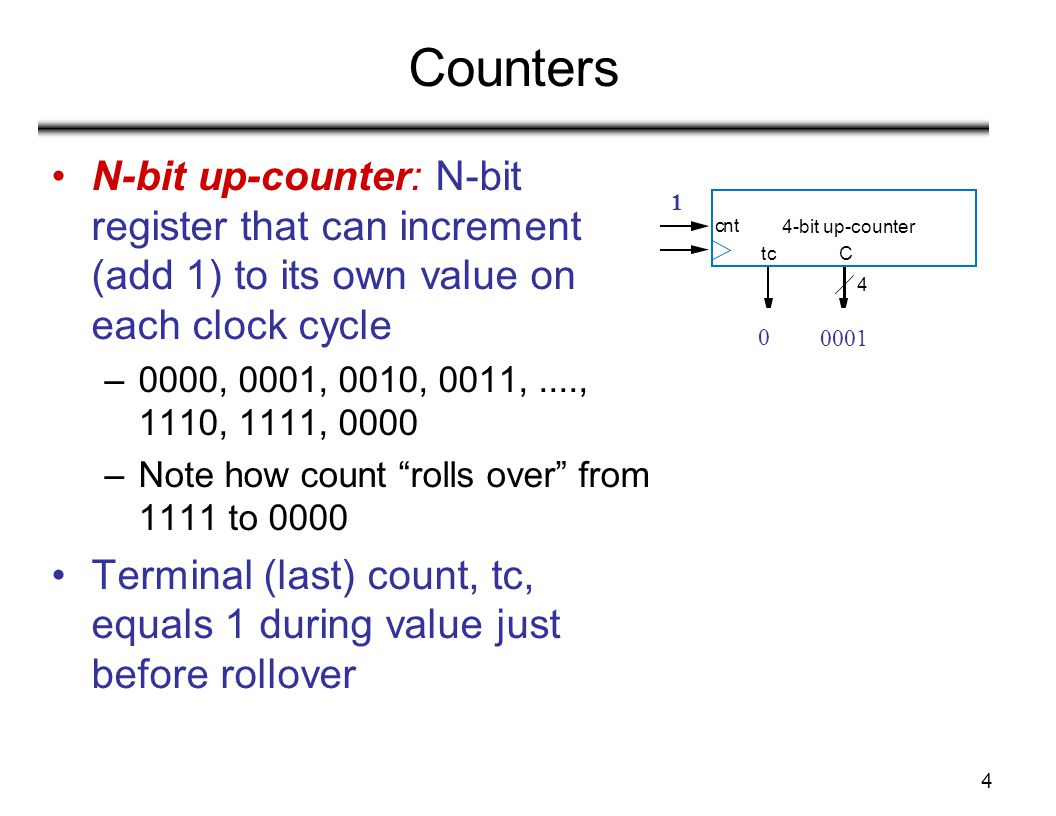 4 Counters N-bit up-counter: N-bit register that can increment (add 1) to its own value on each clock cycle –0000, 0001, 0010, 0011,...., 1110, 1111,