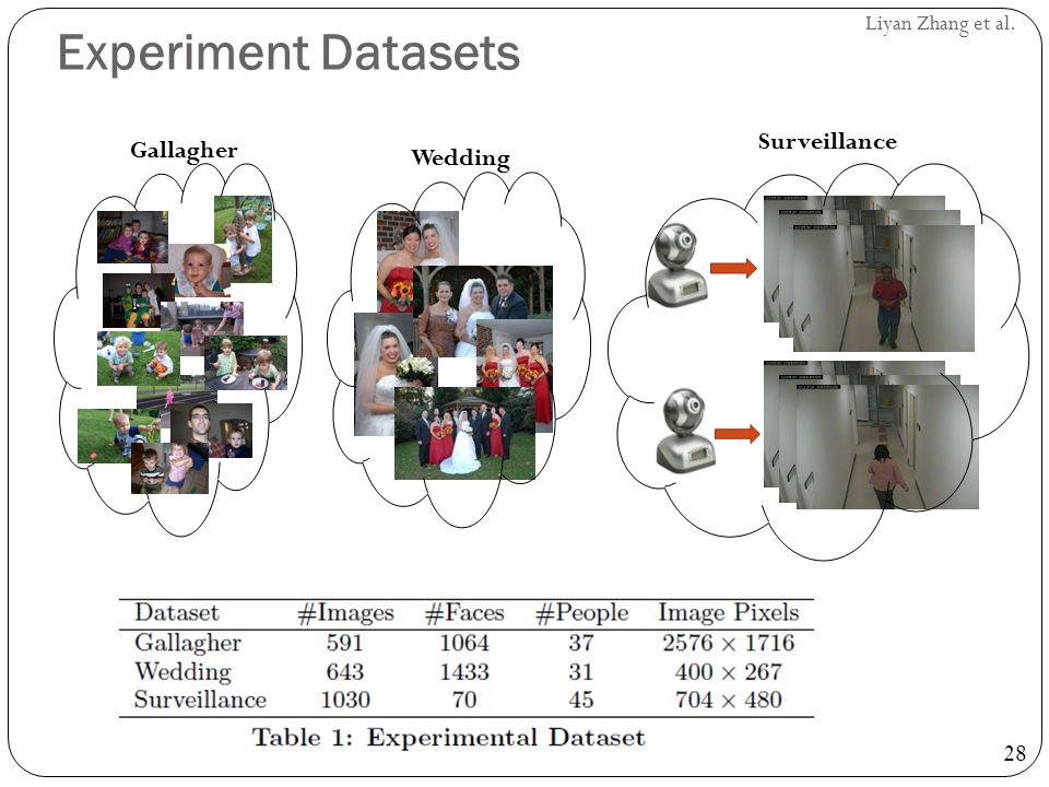 28 Liyan Zhang et al. Experiment Datasets Gallagher Wedding Surveillance
