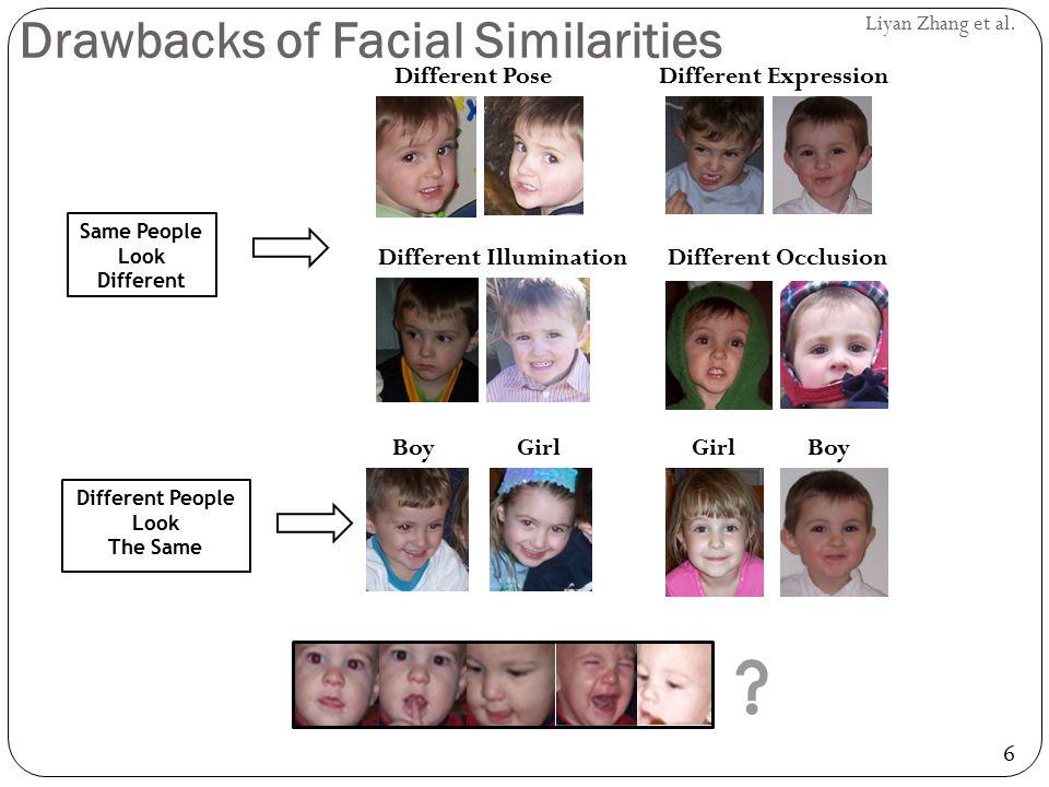 6 Liyan Zhang et al. Drawbacks of Facial Similarities Same People Look Different Different PoseDifferent Expression Different IlluminationDifferent Oc