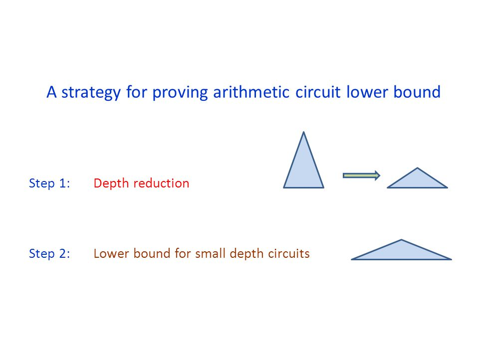 A strategy for proving arithmetic circuit lower bound Step 1: Depth reduction Step 2: Lower bound for small depth circuits