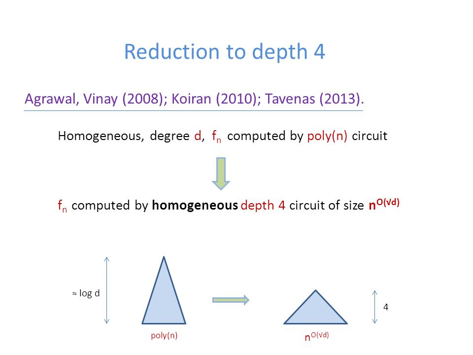 Reduction to depth 4 Agrawal, Vinay (2008); Koiran (2010); Tavenas (2013).