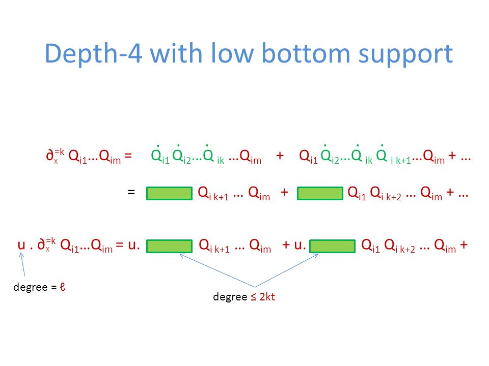 Depth-4 with low bottom support ∂ =k Q i1 …Q im = Q i1 Q i2 …Q ik …Q im + Q i1 Q i2 …Q ik Q i k+1 …Q im + … X......