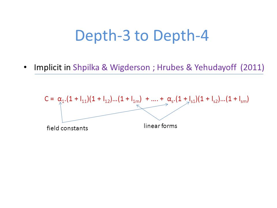 Depth-3 to Depth-4 Implicit in Shpilka & Wigderson ; Hrubes & Yehudayoff (2011) C = α 1.(1 + l 11 )(1 + l 12 )…(1 + l 1m ) + ….