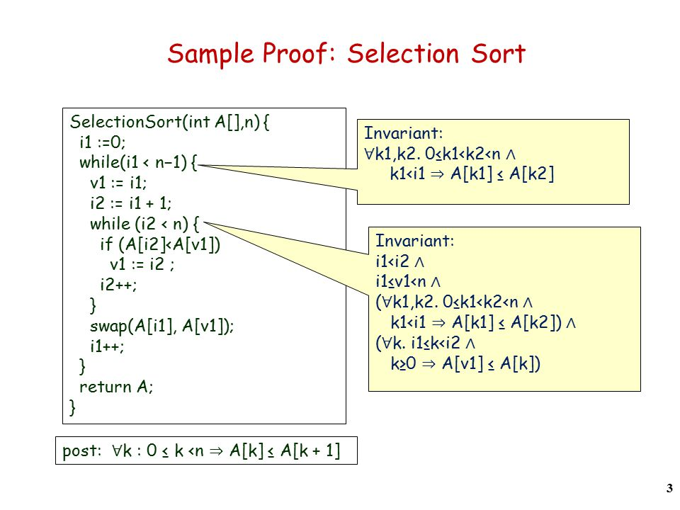 Sample Proof: Selection Sort SelectionSort(int A[],n) { i1 :=0; while(i1 < n−1) { v1 := i1; i2 := i1 + 1; while (i2 < n) { if (A[i2]<A[v1]) v1 := i2 ; i2++; } swap(A[i1], A[v1]); i1++; } return A; } post: ∀ k : 0 ≤ k <n ⇒ A[k] ≤ A[k + 1] Invariant: ∀ k1,k2.