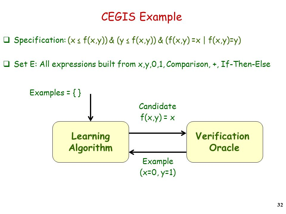 CEGIS Example  Specification: (x ≤ f(x,y)) & (y ≤ f(x,y)) & (f(x,y) =x | f(x,y)=y)  Set E: All expressions built from x,y,0,1, Comparison, +, If-Then-Else 32 Learning Algorithm Verification Oracle Examples = { } Candidate f(x,y) = x Example (x=0, y=1)