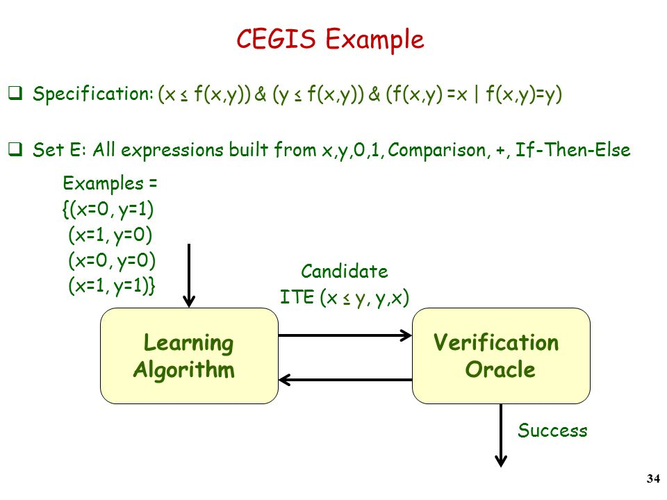 CEGIS Example  Specification: (x ≤ f(x,y)) & (y ≤ f(x,y)) & (f(x,y) =x | f(x,y)=y)  Set E: All expressions built from x,y,0,1, Comparison, +, If-Then-Else 34 Learning Algorithm Verification Oracle Examples = {(x=0, y=1) (x=1, y=0) (x=0, y=0) (x=1, y=1)} Candidate ITE (x ≤ y, y,x) Success