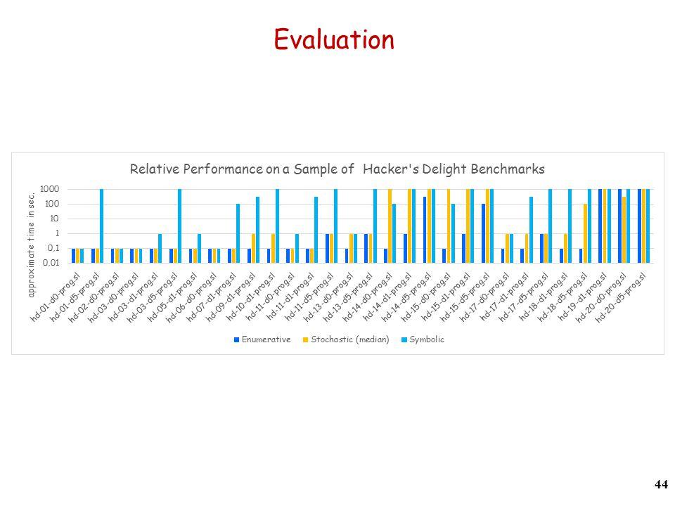 Evaluation 44