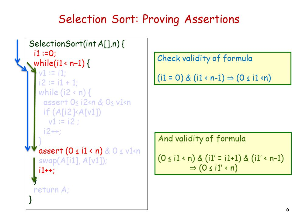 Selection Sort: Proving Assertions SelectionSort(int A[],n) { i1 :=0; while(i1 < n−1) { v1 := i1; i2 := i1 + 1; while (i2 < n) { assert 0≤ i2<n & 0≤ v1<n if (A[i2]<A[v1]) v1 := i2 ; i2++; } assert (0 ≤ i1 < n) & 0 ≤ v1<n swap(A[i1], A[v1]); i1++; } return A; } 6 Check validity of formula (i1 = 0) & (i1 < n-1) ⇒ (0 ≤ i1 <n) And validity of formula (0 ≤ i1 < n) & (i1' = i1+1) & (i1' < n-1) ⇒ (0 ≤ i1' < n)