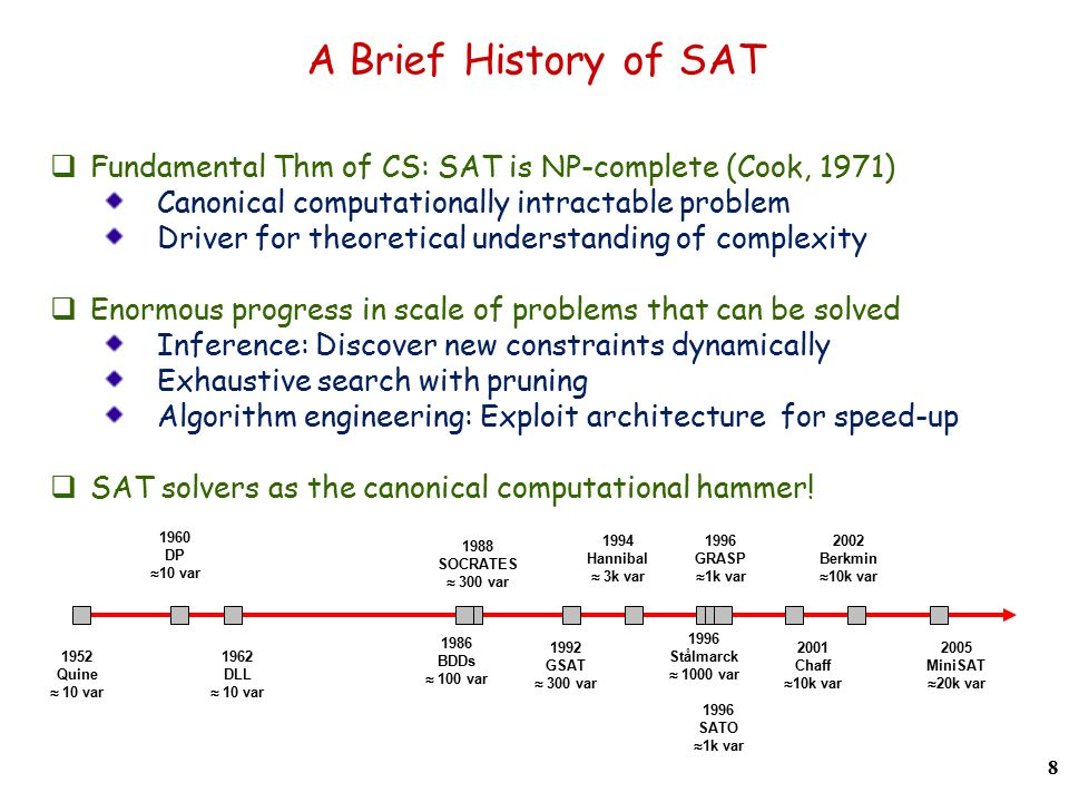 A Brief History of SAT 2001 Chaff  10k var 1986 BDDs  100 var 1992 GSAT  300 var 1996 Stålmarck  1000 var 1996 GRASP  1k var 1960 DP  10 var 1988 SOCRATES  300 var 1994 Hannibal  3k var 1962 DLL  10 var 1952 Quine  10 var 1996 SATO  1k var 2002 Berkmin  10k var  Fundamental Thm of CS: SAT is NP-complete (Cook, 1971) Canonical computationally intractable problem Driver for theoretical understanding of complexity  Enormous progress in scale of problems that can be solved Inference: Discover new constraints dynamically Exhaustive search with pruning Algorithm engineering: Exploit architecture for speed-up  SAT solvers as the canonical computational hammer.