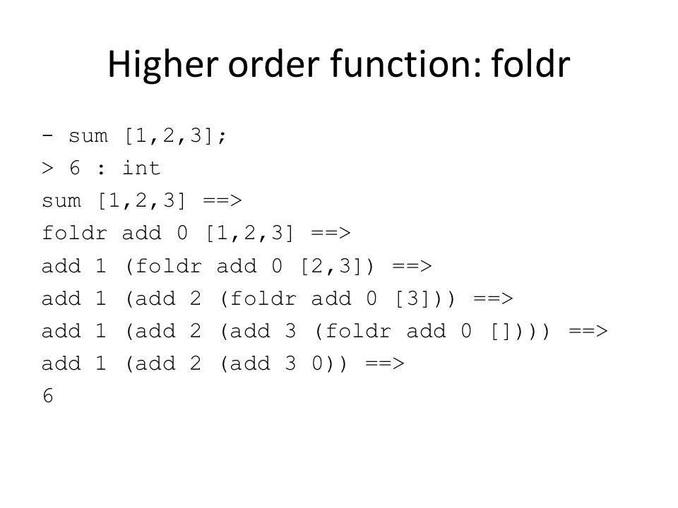 Higher order function: foldr - sum [1,2,3]; > 6 : int sum [1,2,3] ==> foldr add 0 [1,2,3] ==> add 1 (foldr add 0 [2,3]) ==> add 1 (add 2 (foldr add 0