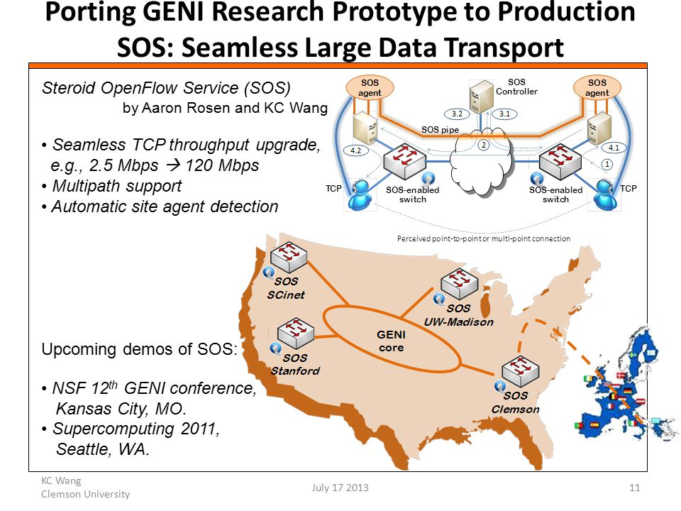 Porting GENI Research Prototype to Production SOS: Seamless Large Data Transport KC Wang Clemson University 11July 17 2013 Steroid OpenFlow Service (SOS) by Aaron Rosen and KC Wang Seamless TCP throughput upgrade, e.g., 2.5 Mbps  120 Mbps Multipath support Automatic site agent detection Upcoming demos of SOS: NSF 12 th GENI conference, Kansas City, MO.