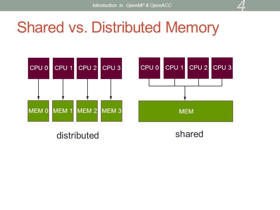 Shared vs. Distributed Memory CPU 0CPU 1CPU 2CPU 3 CPU 0CPU 1CPU 2CPU 3 MEM 0MEM 1MEM 2MEM 3 MEM shared distributed 4 Introduction to OpenMP & OpenACC