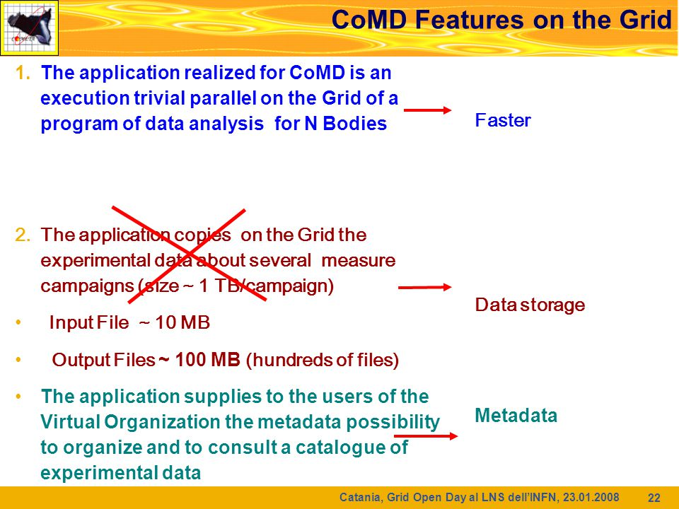 Catania, Grid Open Day al LNS dell'INFN, Isospin Features on the Grid 1.The application realized for Isospin is an execution trivial parallel on the Grid of data analysis program for nuclear physics 2.The application copies on the Grid the experimental data about several measure campaigns (size ~ 1 TB/campaign) Input File ~ 1 GB Output File ~.5 : 5 GB 3.The application supplies to the users of the Virtual Organization the metadata possibility to organize and to consult a catalogue of experimental data Faster Data storage Metadata