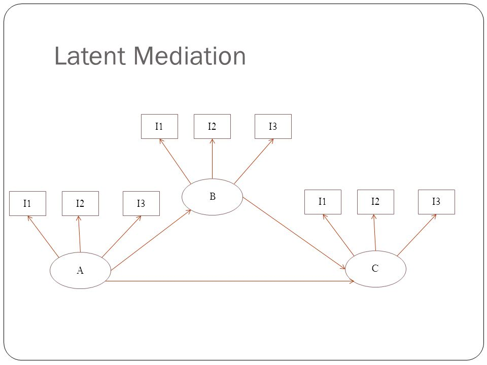 Latent Mediation B I1I2I3 C I1I2I3 A I1I2I3
