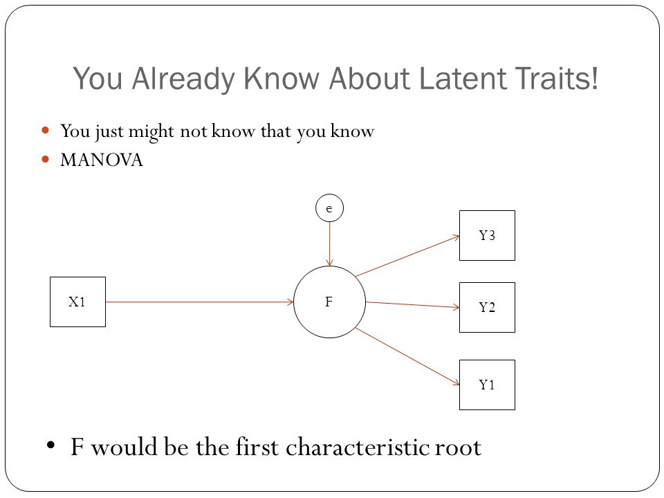 You Already Know About Latent Traits.
