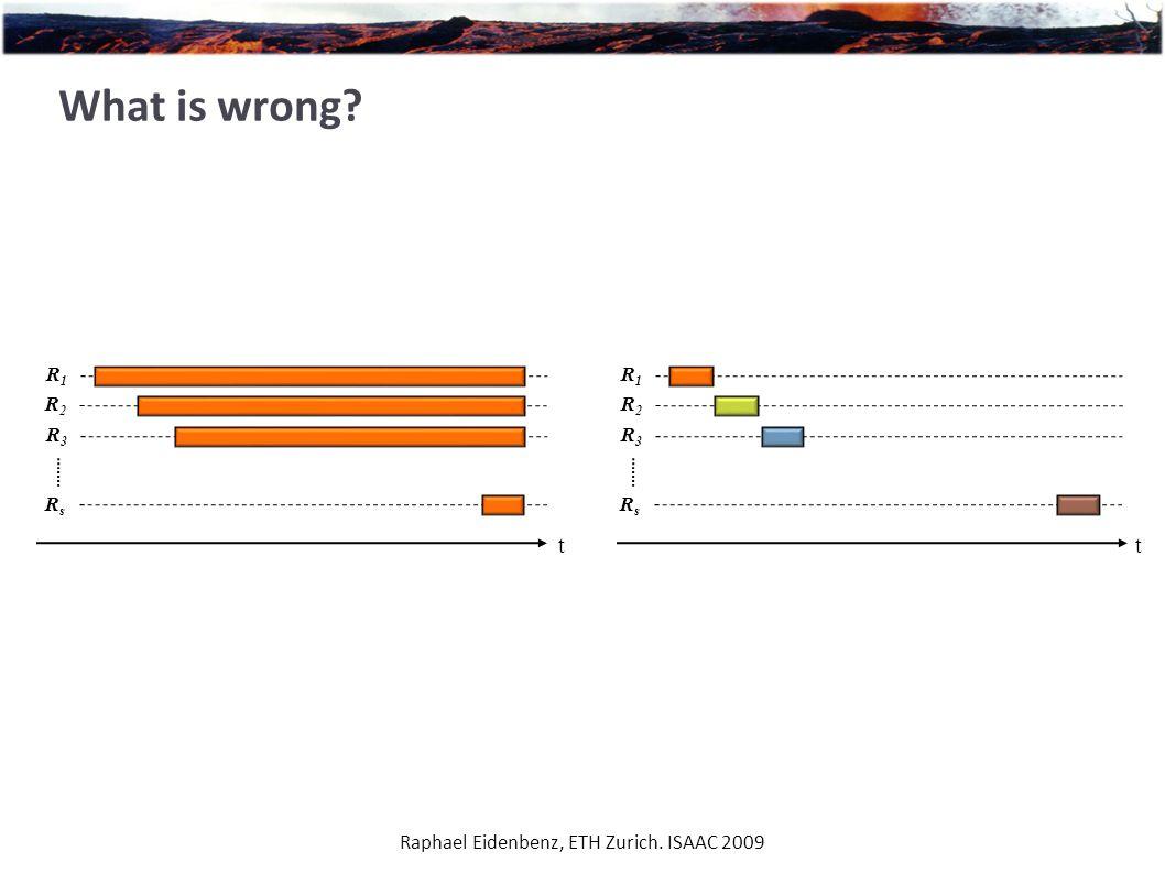 What is wrong? Raphael Eidenbenz, ETH Zurich. ISAAC 2009 R1R1 R3R3 t R2R2 RsRs R1R1 R3R3 t R2R2 RsRs