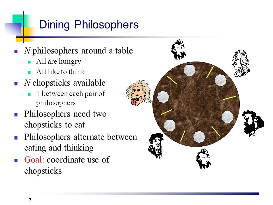 7 Dining Philosophers N philosophers around a table All are hungry All like to think N chopsticks available 1 between each pair of philosophers Philosophers need two chopsticks to eat Philosophers alternate between eating and thinking Goal: coordinate use of chopsticks
