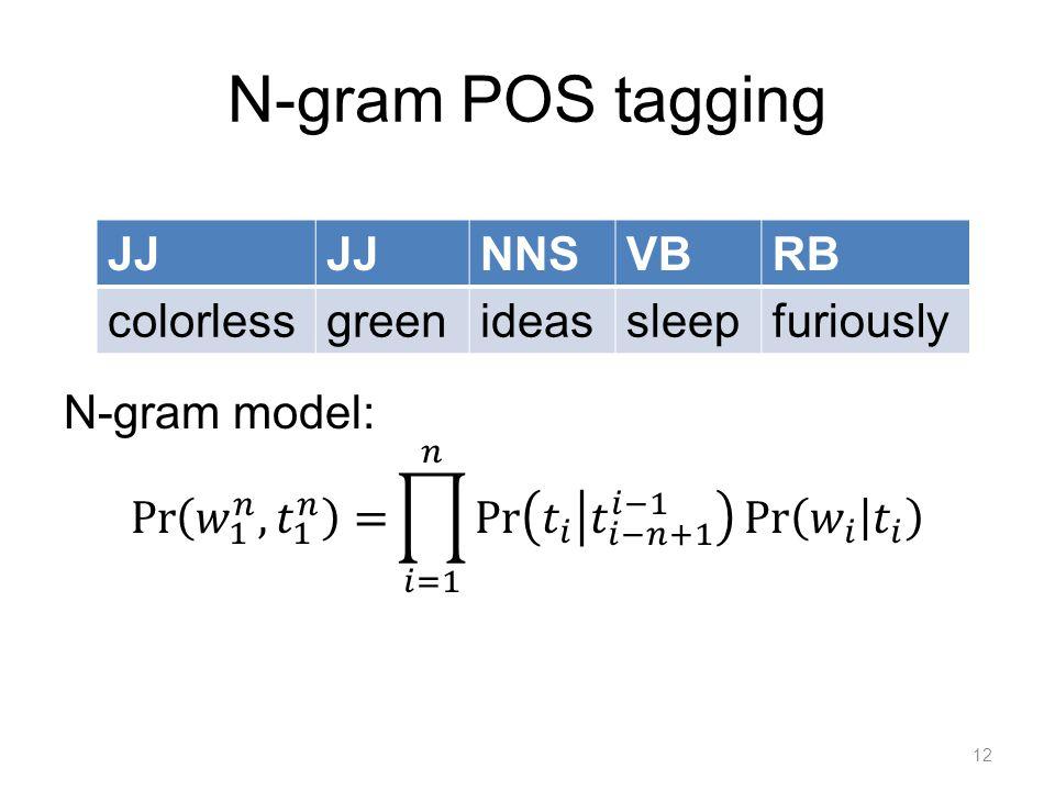 N-gram POS tagging JJ NNSVBRB colorlessgreenideassleepfuriously 12