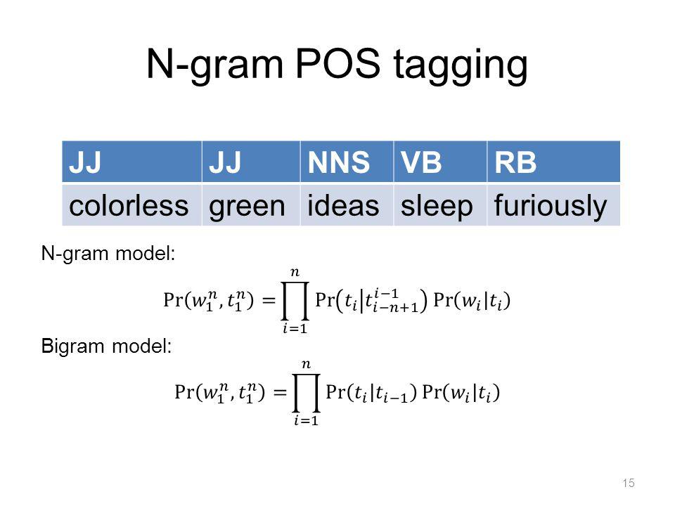 N-gram POS tagging JJ NNSVBRB colorlessgreenideassleepfuriously 15