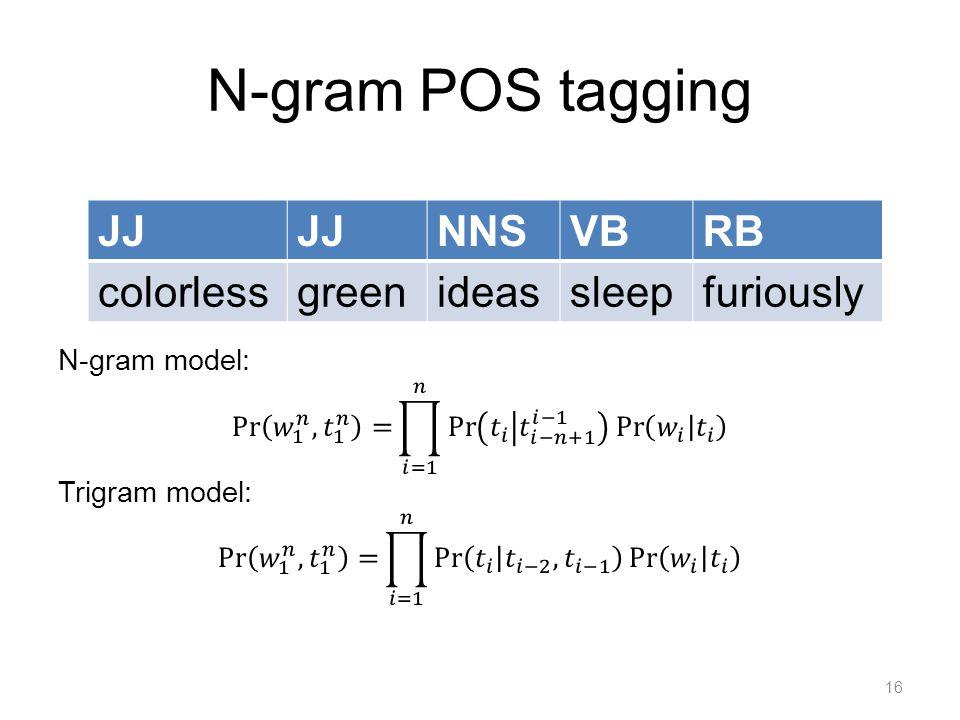 N-gram POS tagging JJ NNSVBRB colorlessgreenideassleepfuriously 16