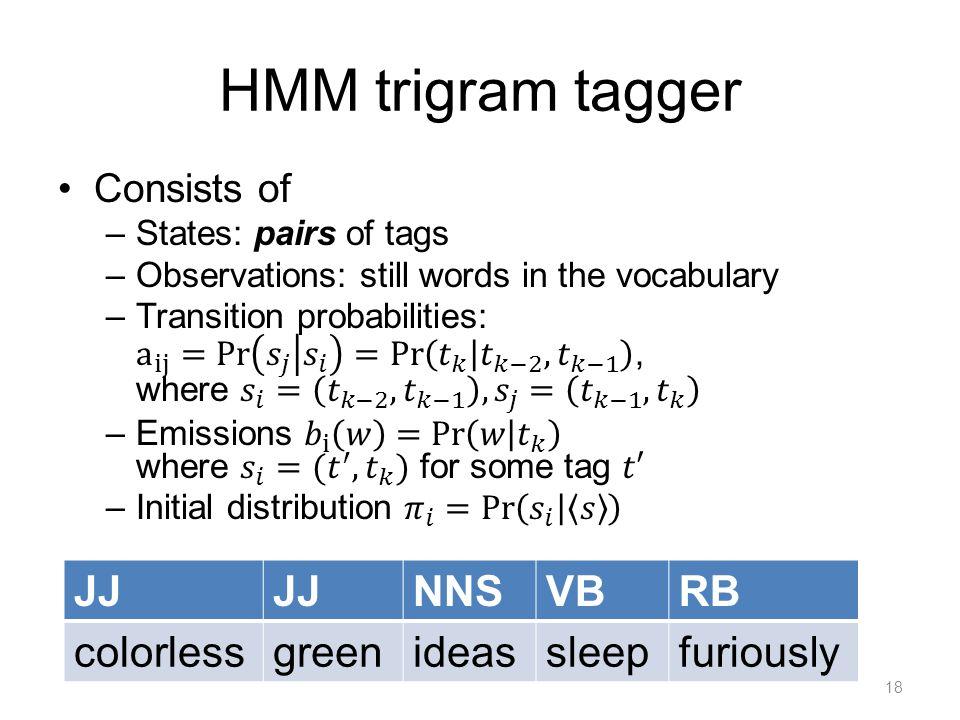 HMM trigram tagger JJ NNSVBRB colorlessgreenideassleepfuriously 18