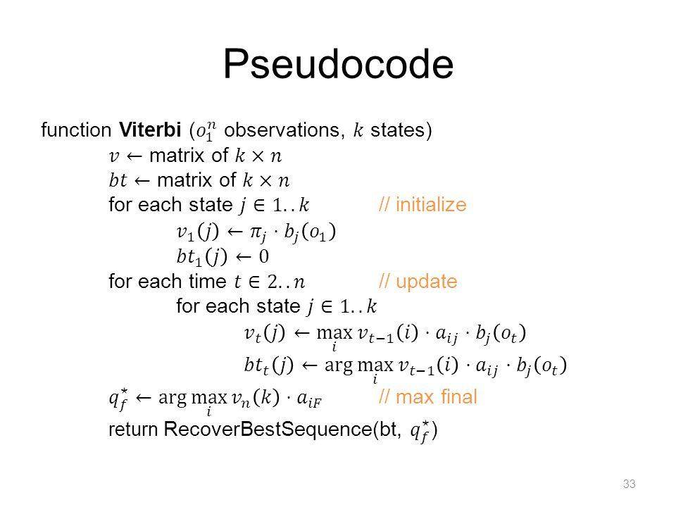 Pseudocode 33