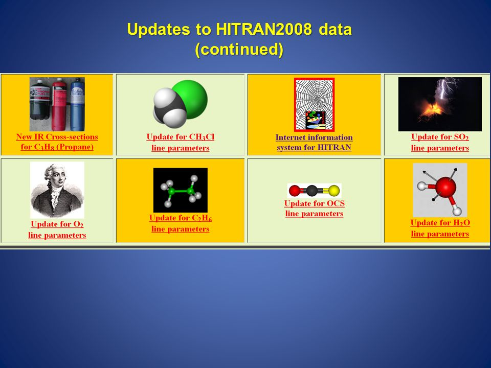Updates to HITRAN2008 data (continued)