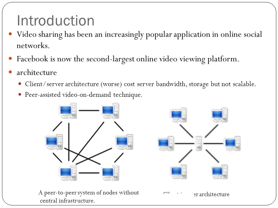 Client/server architecture Introduction Video sharing has been an increasingly popular application in online social networks.
