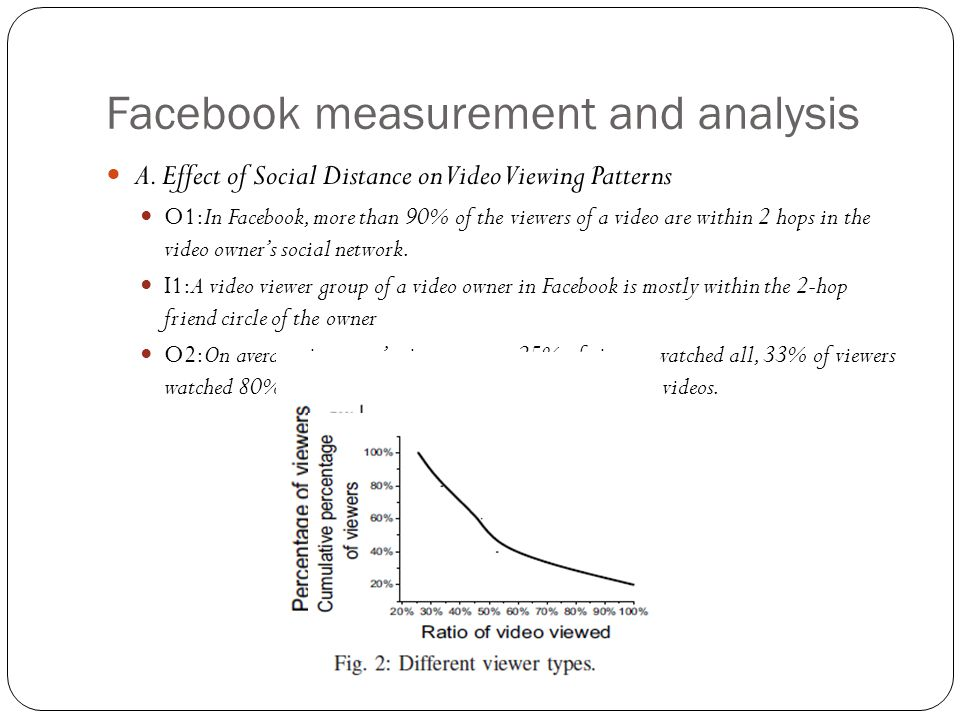 Facebook measurement and analysis A.