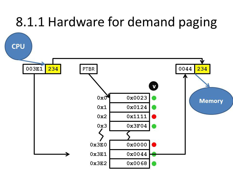 8.1.1 Hardware for demand paging 0x0023 0x0124 0x1111 0x3F04 0x0000 0x0044 0x0068 0x0 0x1 0x2 0x3 0x3E0 0x3E1 0x3E2 003E1234 0044 v PTBR CPU Memory