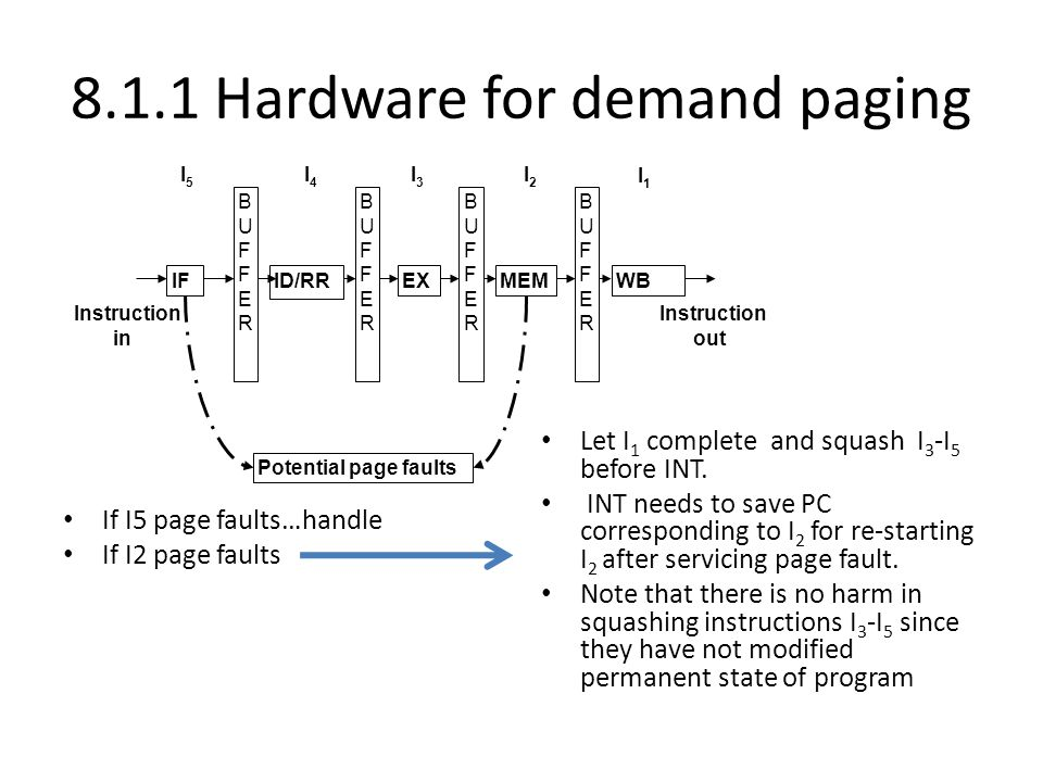 8.1.1 Hardware for demand paging If I5 page faults…handle If I2 page faults Let I 1 complete and squash I 3 -I 5 before INT. INT needs to save PC corr