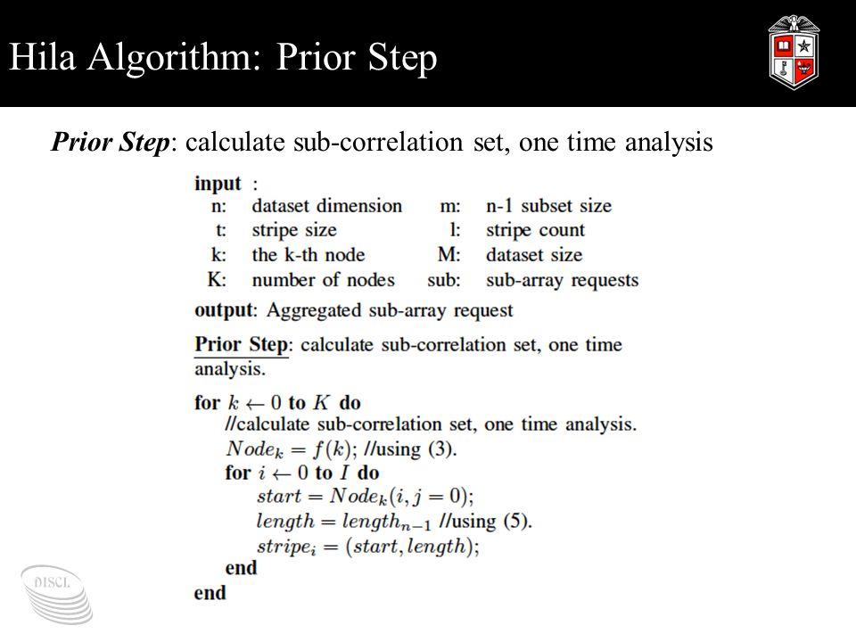 Hila Algorithm: Prior Step Prior Step: calculate sub-correlation set, one time analysis