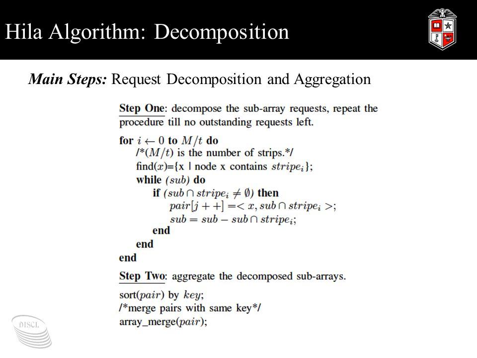 Hila Algorithm: Decomposition Main Steps: Request Decomposition and Aggregation
