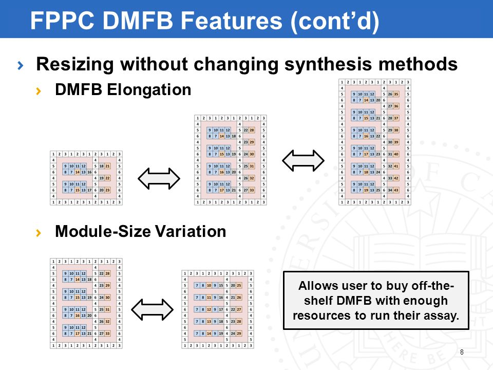 8 FPPC DMFB Features (cont'd) Resizing without changing synthesis methods DMFB Elongation Module-Size Variation Allows user to buy off-the- shelf DMFB with enough resources to run their assay.