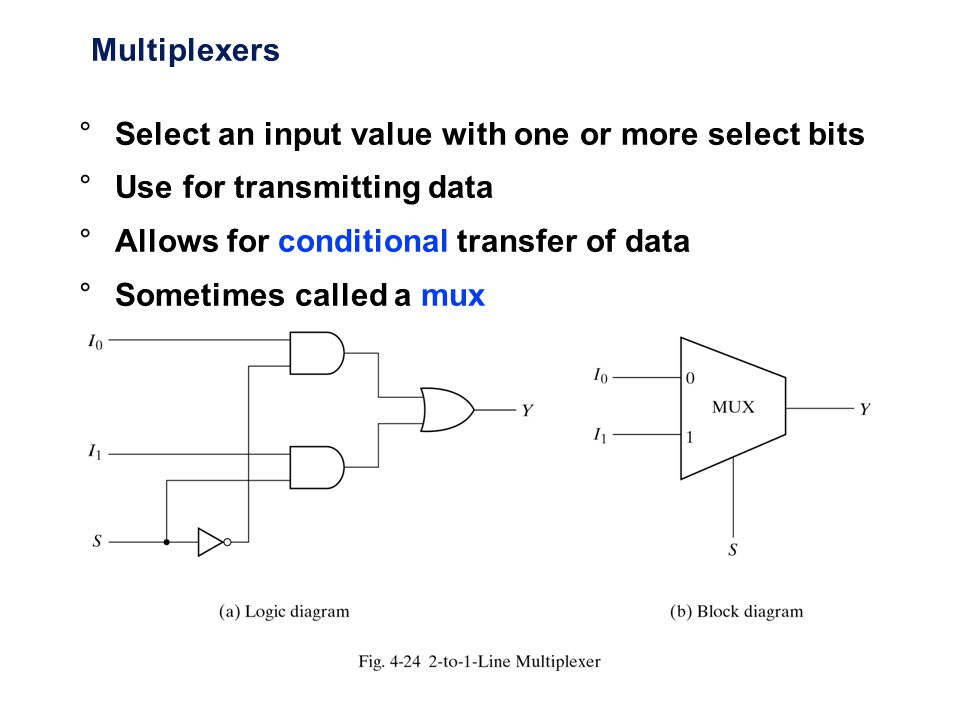 Multiplexers °Select an input value with one or more select bits °Use for transmitting data °Allows for conditional transfer of data °Sometimes called