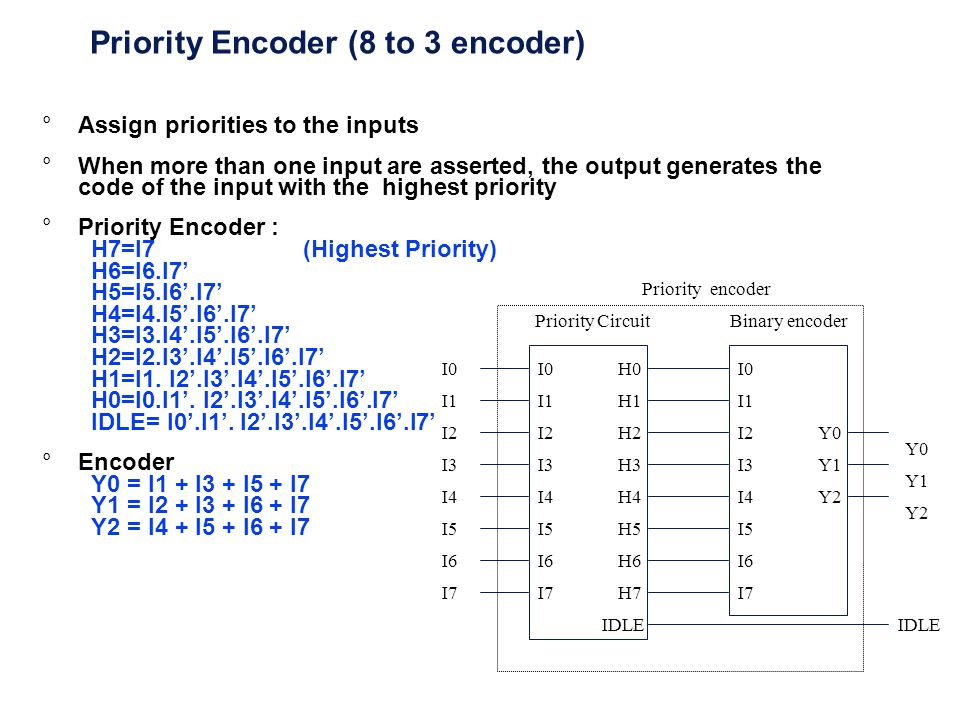 Priority Encoder (8 to 3 encoder) °Assign priorities to the inputs °When more than one input are asserted, the output generates the code of the input