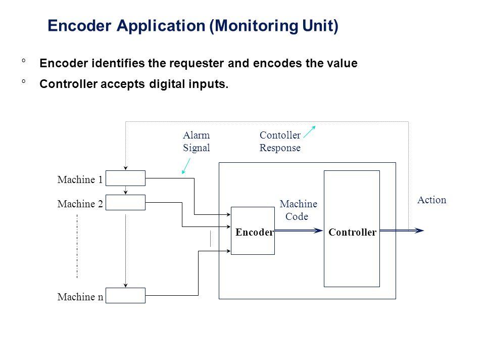 Encoder Application (Monitoring Unit) Action EncoderController Machine Code Machine 1 Machine 2 Machine n Alarm Signal Contoller Response °Encoder ide