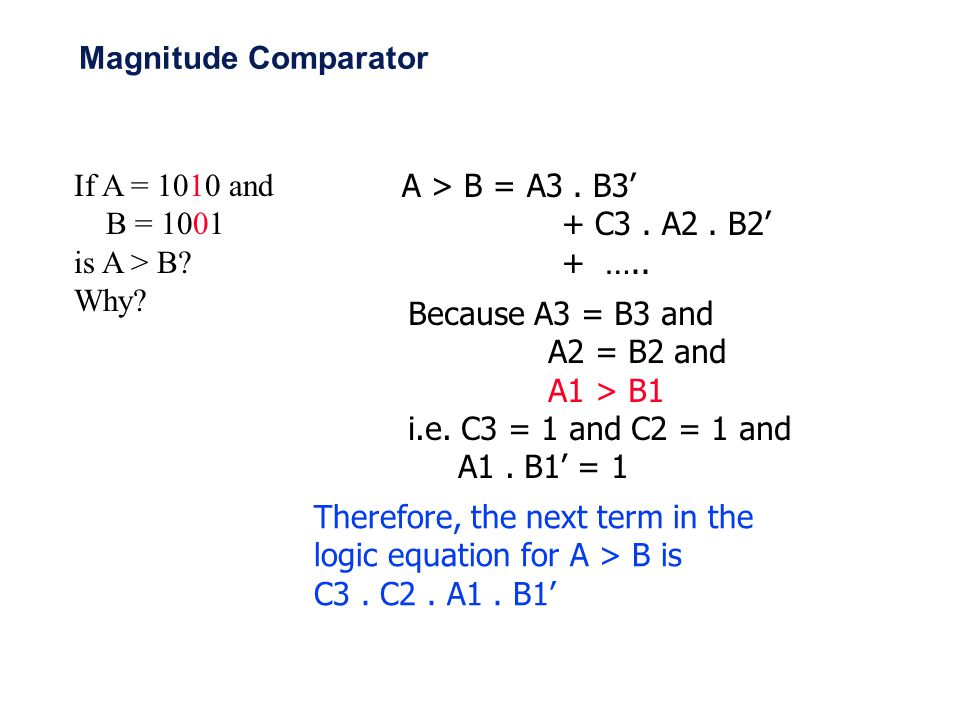 Magnitude Comparator If A = 1010 and B = 1001 is A > B? Why? Because A3 = B3 and A2 = B2 and A1 > B1 i.e. C3 = 1 and C2 = 1 and A1. B1' = 1 Therefore,